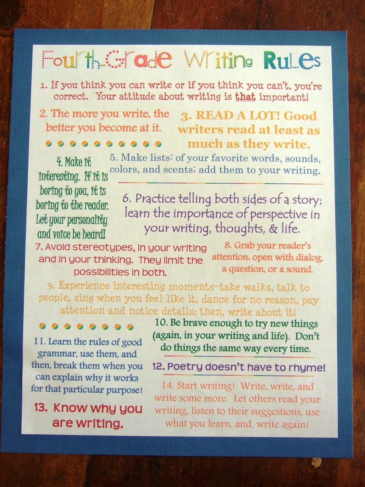 The Inspired Classroom Fourth Grade Writing Rules