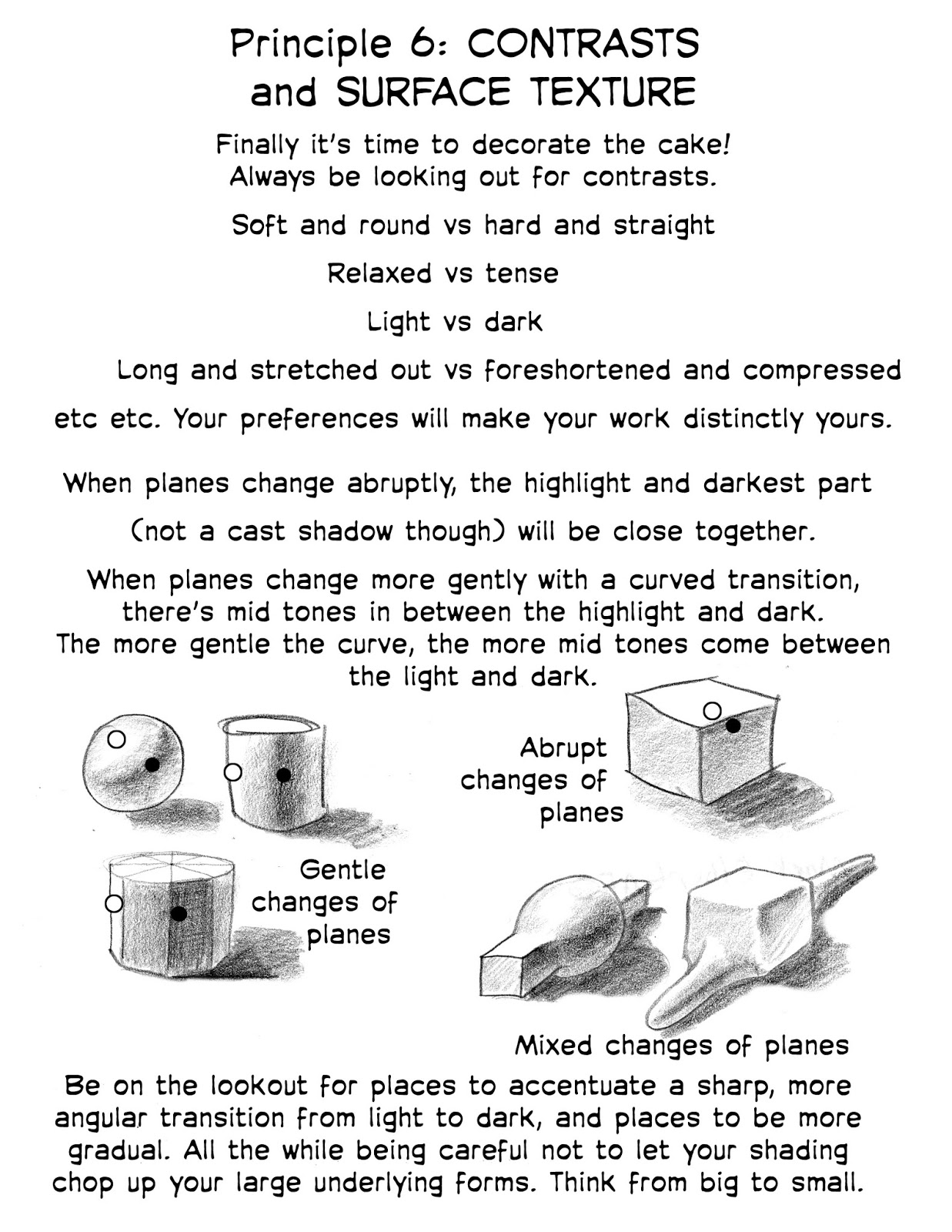 Globspot: 'Constructive Figure Drawing in a Nutshell' PDF