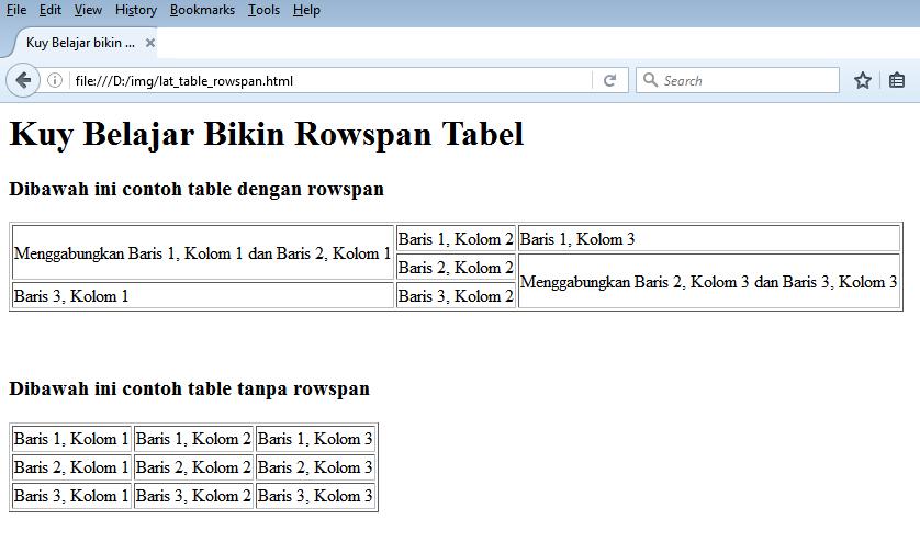 Cara menggabungkan kolom dan baris di html colspan dan for Table rowspan
