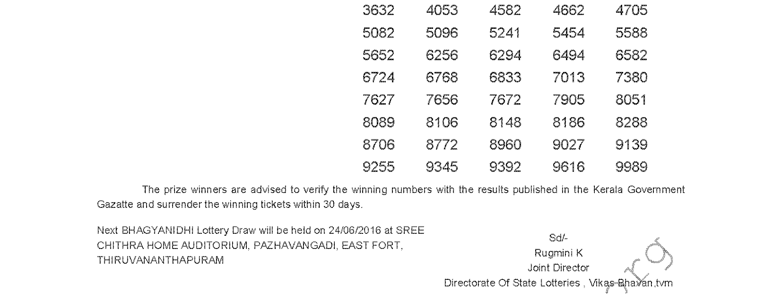 BHAGYANIDHI BN 242 Lottery Results 17-6-2016