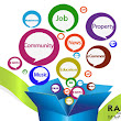 Web Portal Development Solution Providers in India         ~          Ecommerce Solutions in India