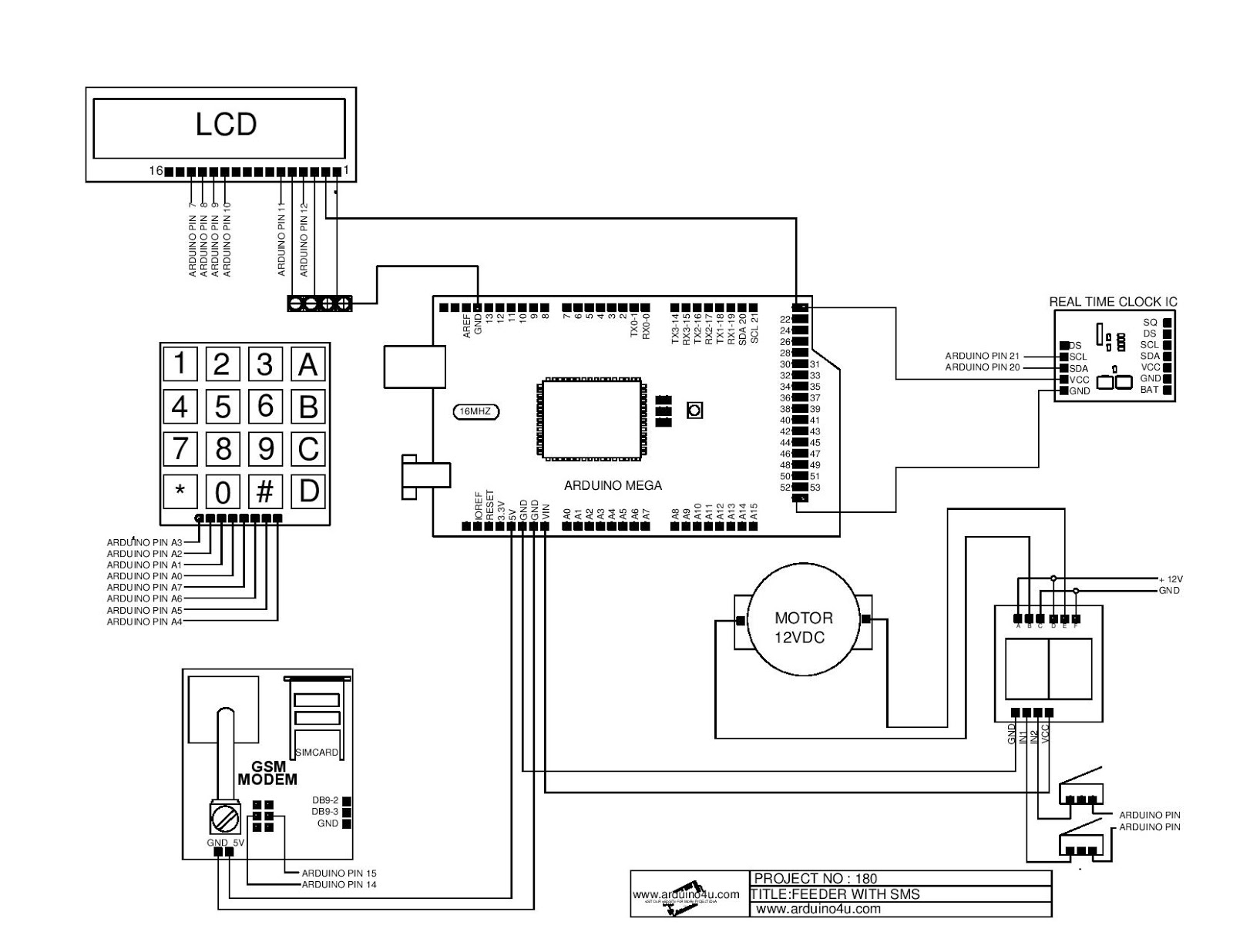 Projek Elektronik Arduino4u.com: 180-Feeder With SMS System