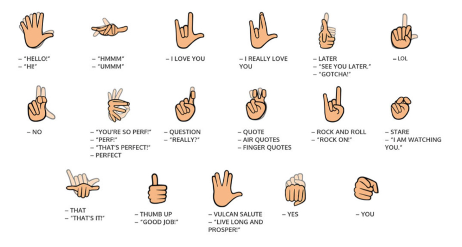 Signily An Asl Keyboard For Deaf People