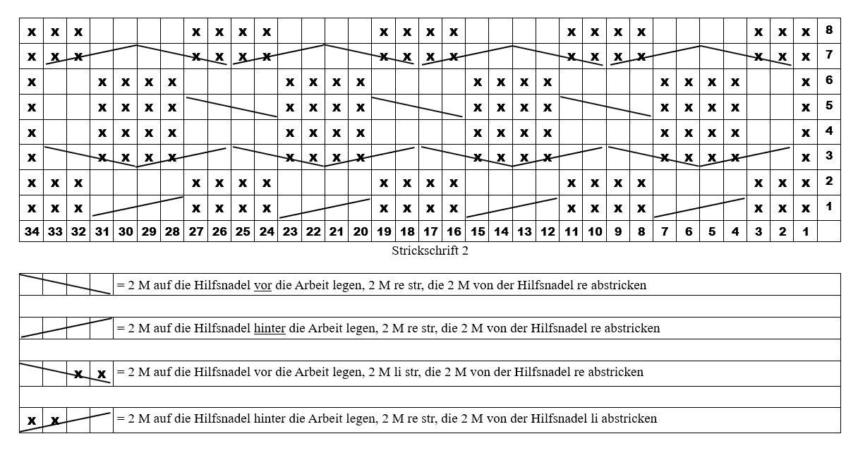 Kostenlose Strickanleitung für einen Damenpullover mit Zopfmuster - Strickschrift 2 - Zopfmuster Diagramme
