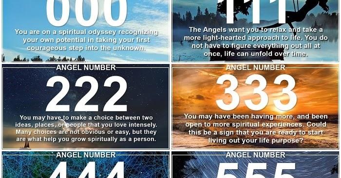 ANGEL NUMBERS - Triple Digit Angel Numbers Meanings