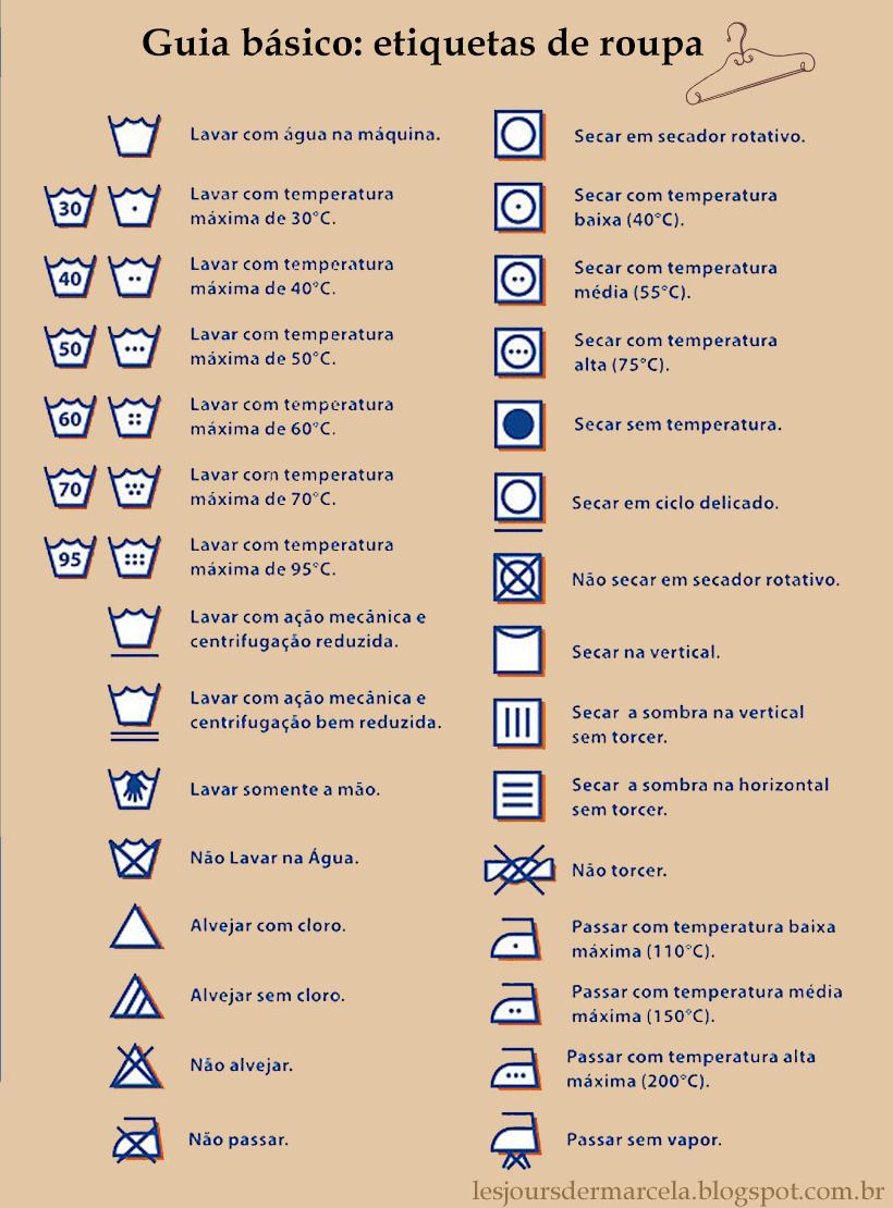 Guia básico: entenda os símbolos nas etiquetas têxteis