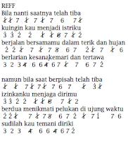 Not Angka Pianika Lagu Akad  Payung Teduh (REFF)