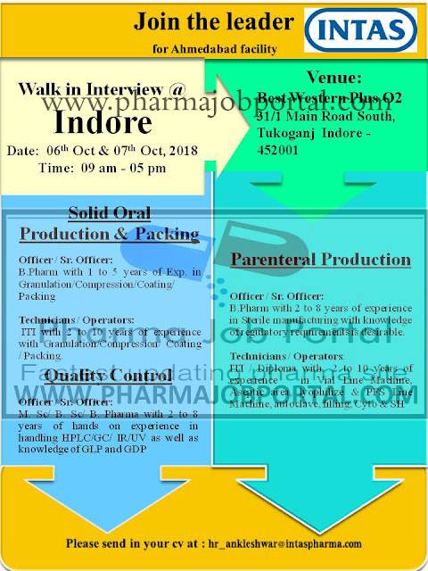 Intas Pharmaceuticals Ltd. Walk-in Interview For Quality Control, Production, B.Pharm, M.Sc, B.Sc, ITI, Diploma