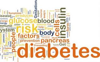 مرض السكري بالانجليزى.ترجمة واسم مرض السكري بالانجليزى,اسم مرض السكر بالانجليزى