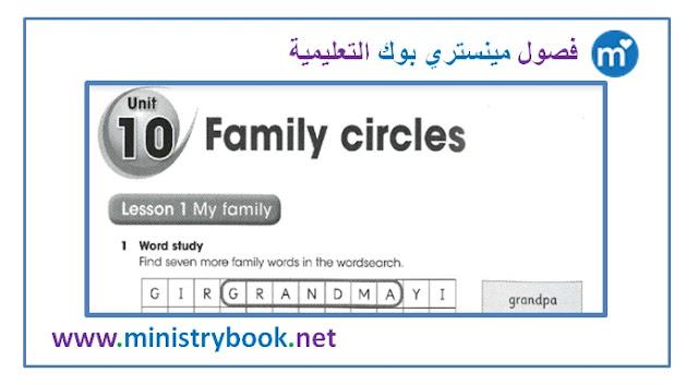 حل كتاب النشاط لغة انجليزية الوحدة 9 للصف الرابع 2019-2020-2021-2022-2023-2024-2025