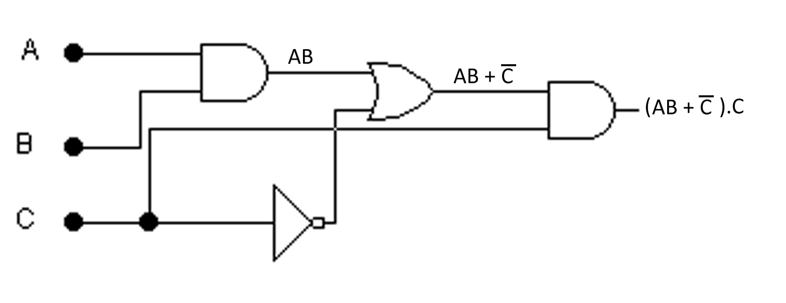 logic gate circuit ~ Study with Prandana