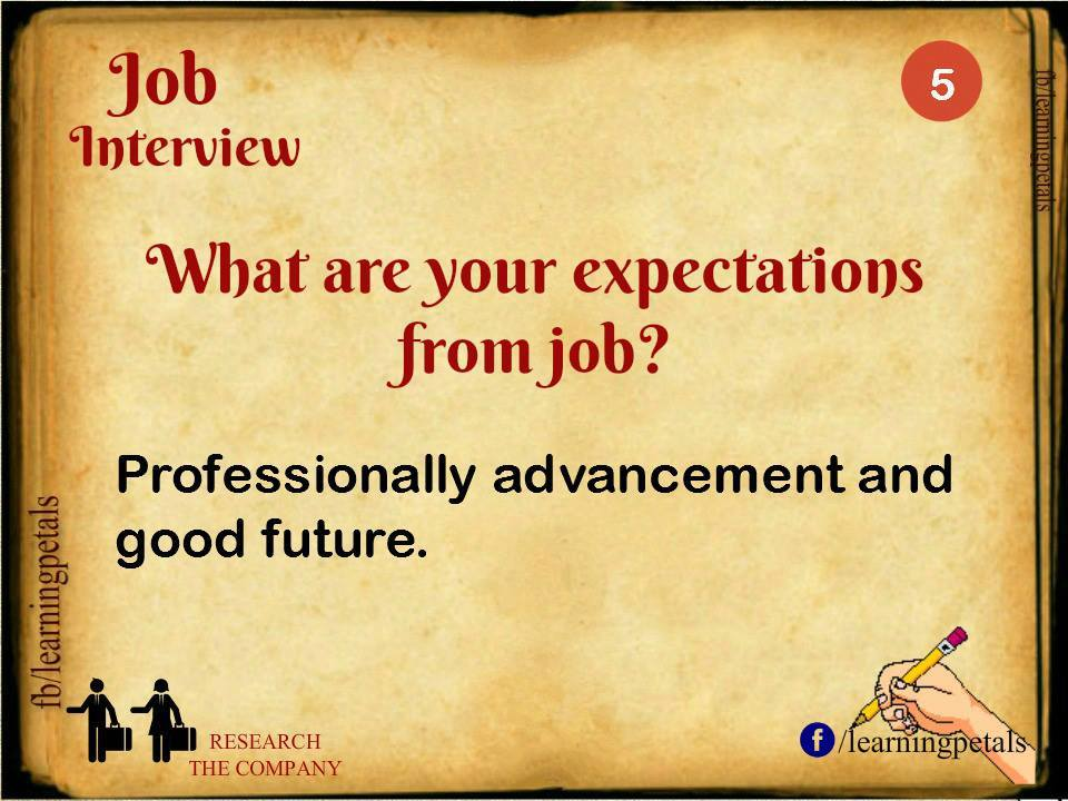 15 Top Job Interview Questions With Perfect Answers