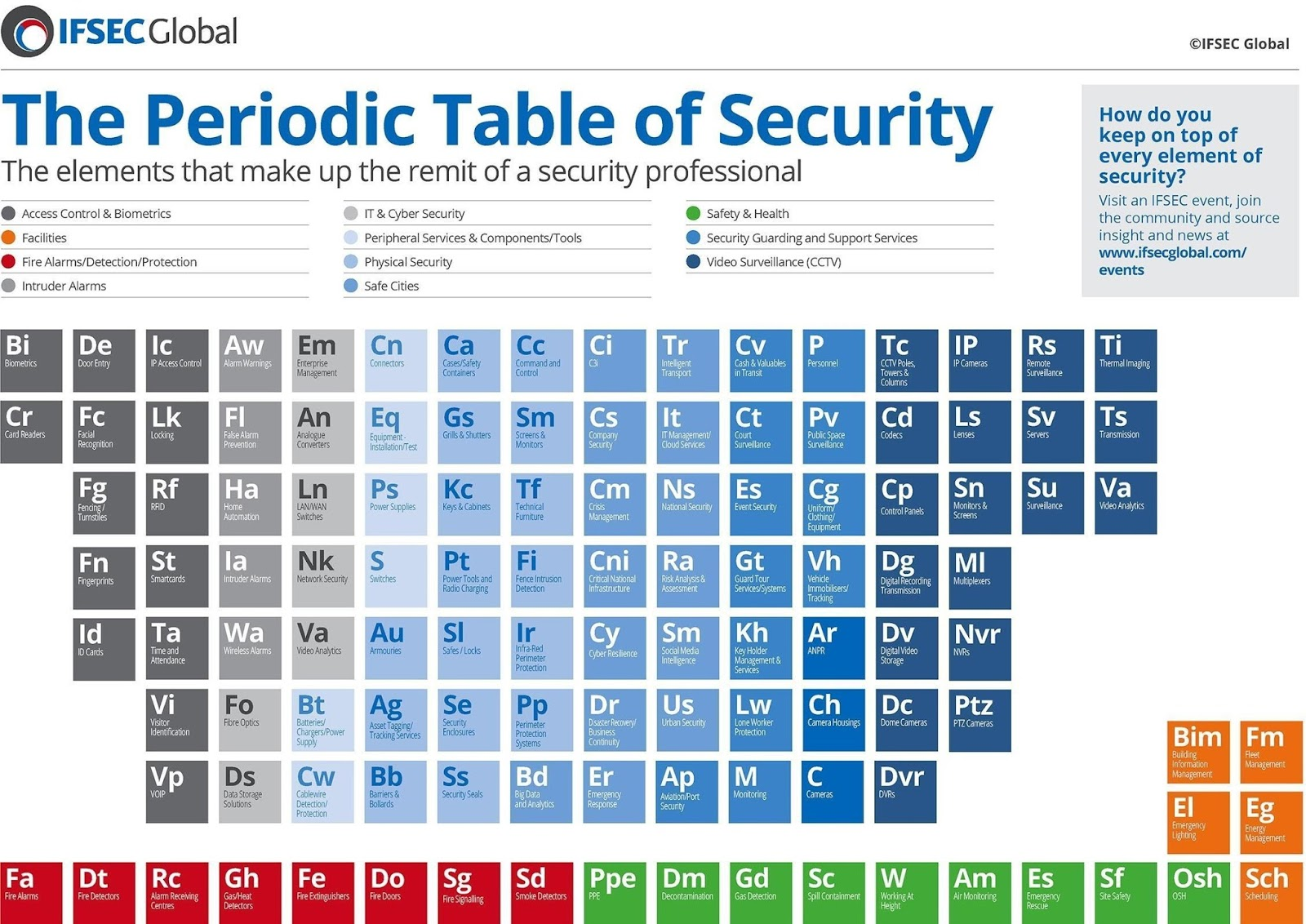 Periodic table of element song image collections periodic table the periodic table of elements song image collections periodic periodic table of texting image collections periodic gamestrikefo Images