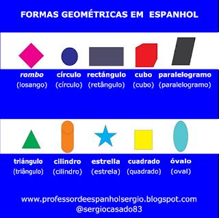 Formas geométricas em espanhol