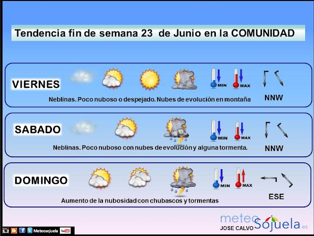 prevision tiempo logroño larioja josecalvo meteosojuela