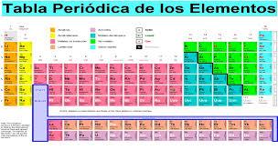 Javiercito03 los compuestos y la estructura de lewis de valencia de los elementos representativos es muy util la tabla periodica ya que dicho numero se relaciona con el grupo donde se ubica el elemento urtaz Images