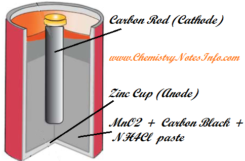 Dry cell Electrochemistry
