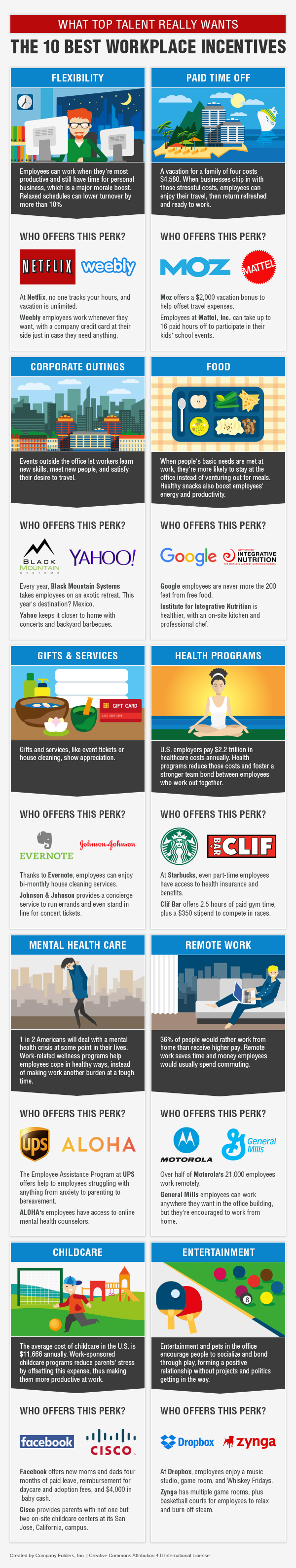 10 Employee Perks To Attract Top Creative Talent - infographic