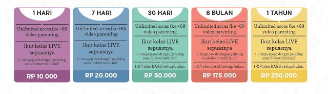 Gabung Parenting Webinar Club (PWC)