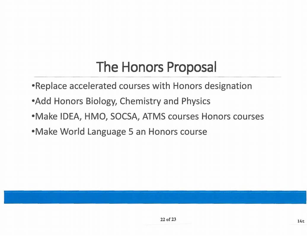 When an Honors Class Isn't Really An Honors Class | Rancho Santa