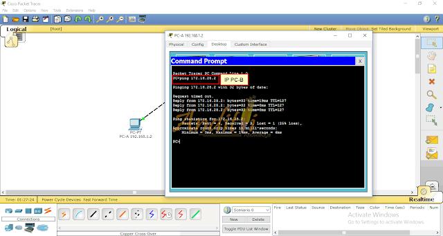 [Tutorial Cisco Packet Tracer 06] Menghubungkan 2 Subnet IP yang berbeda menggunakan Router-anditii.web.id