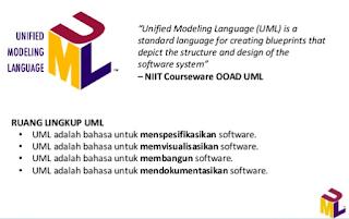 UML(Unified Modelling Languange)