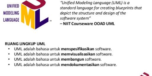 Pengertian UML(Unified Modelling Languange) Dan Macam-Macam Diagramnya