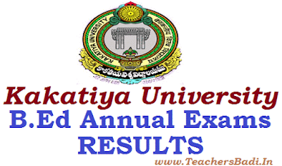 KU, B.Ed Exams, Results