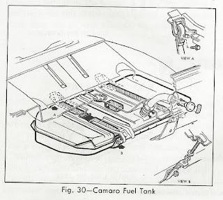68 camaro fuel sending unit wiring diagram 68 camaro horn 1968 camaro fuel gauge wiring diagram 1968 Camaro Wiring Diagram Online