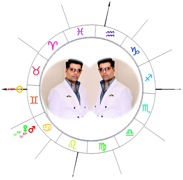 horoscope karan johar, vientre en alquiler, astrologia vedica 2017, astrologia 2017, marte conjuncion venus, urano aries 2017, horoscopo semanal 2017, geminis 2017,