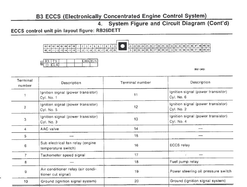 RB26%2BECU%2Bpins?resize=665%2C505&ssl=1 ca18det ecu wiring diagram wiring diagram ca18det ecu wiring diagram at edmiracle.co