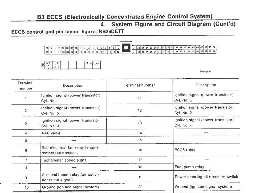 RB26%2BECU%2Bpins?resize=665%2C505&ssl=1 r32 rb20det wiring diagram wiring diagram r32 rb20det wiring diagram at soozxer.org