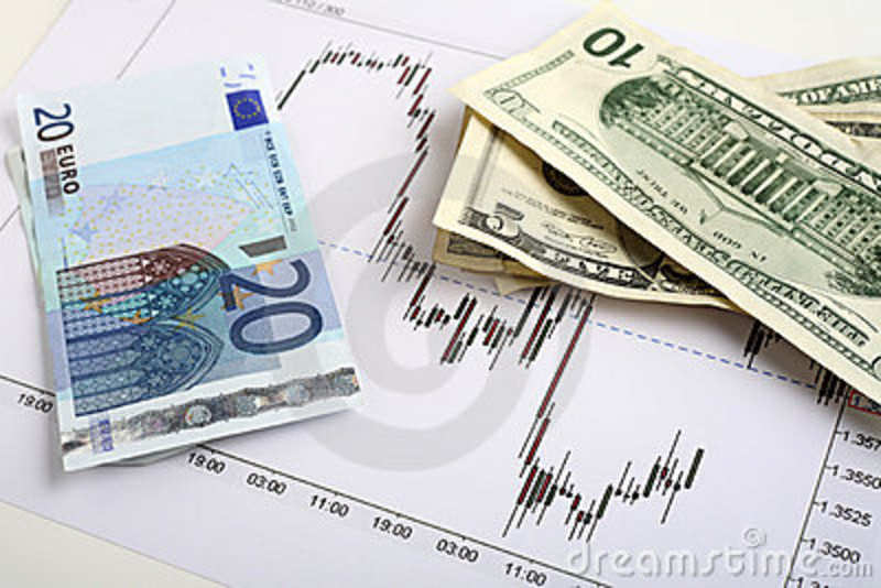 Online forex trading tools
