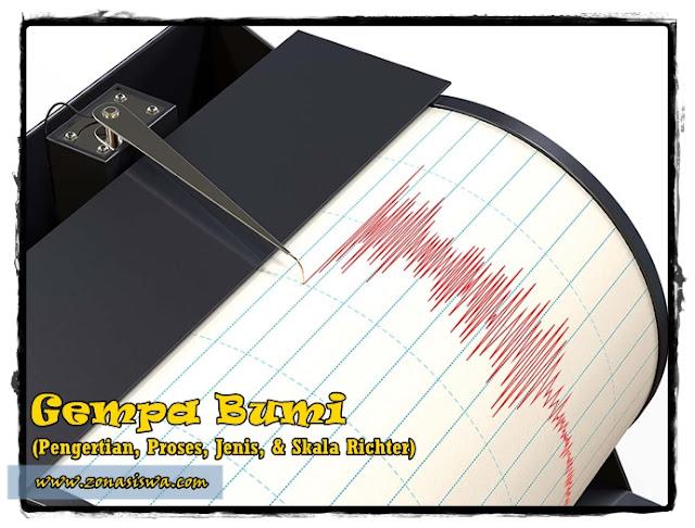 Gempa Bumi, Pengertian Gempa Bumi, Proses Terjadinya Gempa Bumi, Jenis-jenis Gempa Bumi, Skala Richter. | www.zonasiswa.com