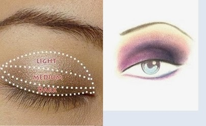 Göz Makyajında Gölgelendirme Nasıl Yapılır Elişi çalışmaları