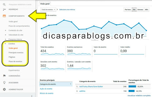 Como Configurar Eventos no Google Analytics