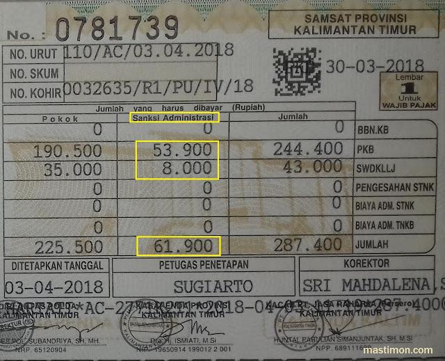Inilah denda Pajak Motor apabila anda terlambat melakukan pembayaran