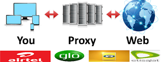 Proxy websites - prexblog.com