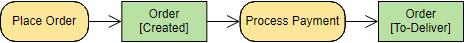 Gambar-Simbol-Activity-Diagram-8