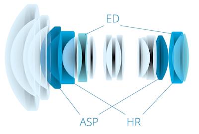 Оптическая схема объектива Irix 15mm f/2.4