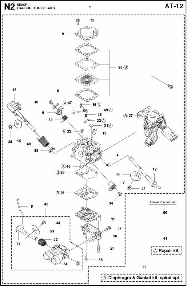hl supply blog  complete guide to the husqvarna 550xp