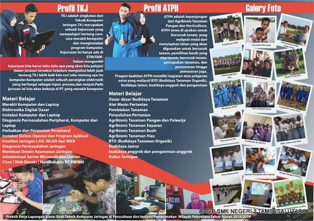 Belakang Brosur Penerimaan Siswa Baru PSB/PPDB SMK Negeri 2 Tamubsai Utara TP 2016/2017