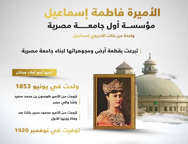 أبرز 8 نساء عربيات غيرن التاريخ