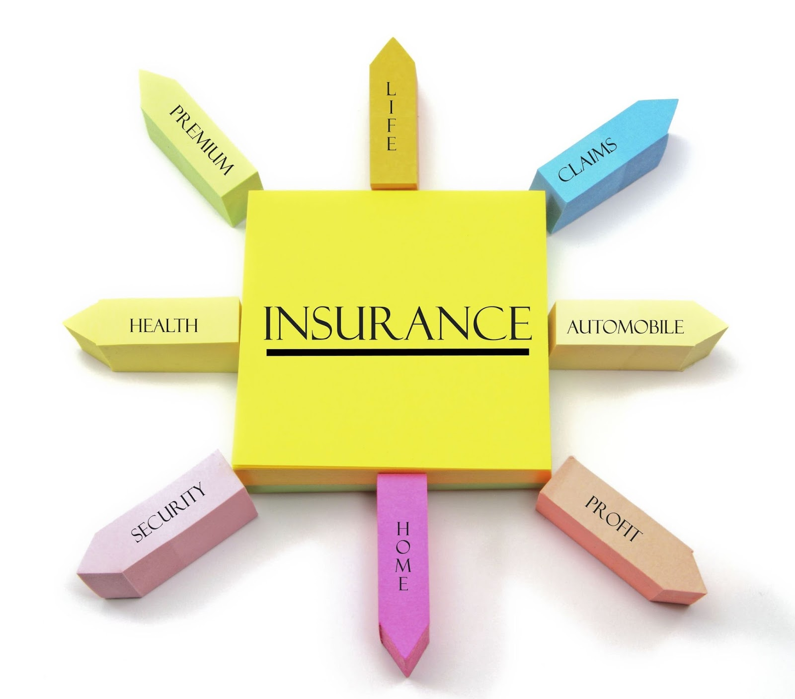 Tips For How To Choose The Right Insurance Policy