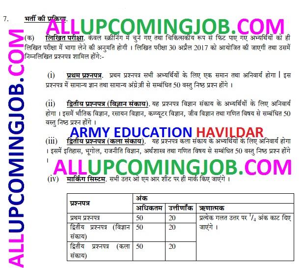 ARMY EDUCATION HAVILDAR SYLLABUS DOWNLOAD