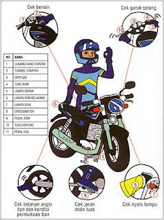 Tips Aman Berkendara Jarak Jauh Dengan Motor
