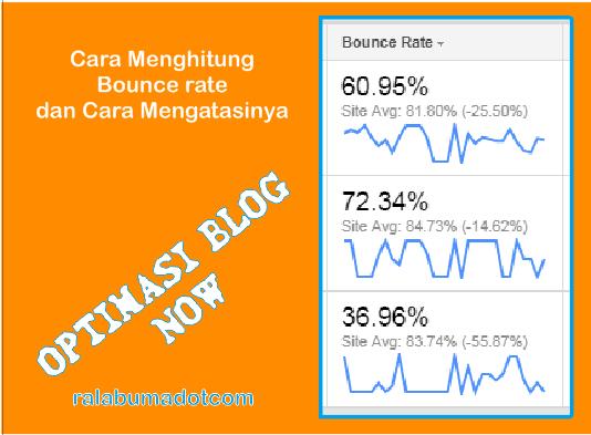 Cara Menghitung Bounce Rate dan Cara Mengatasinya