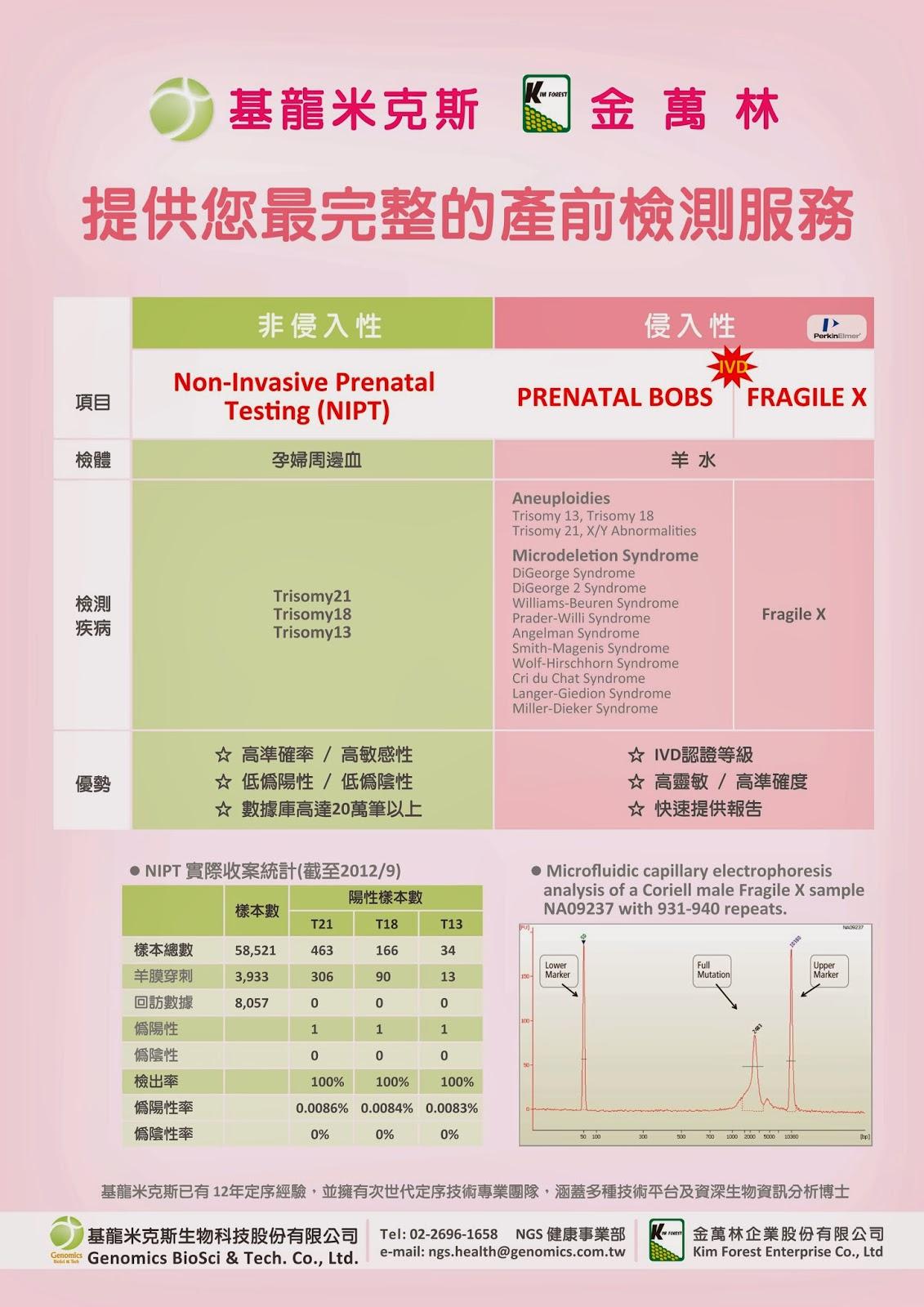 基龍米克斯-非侵入性產前檢測