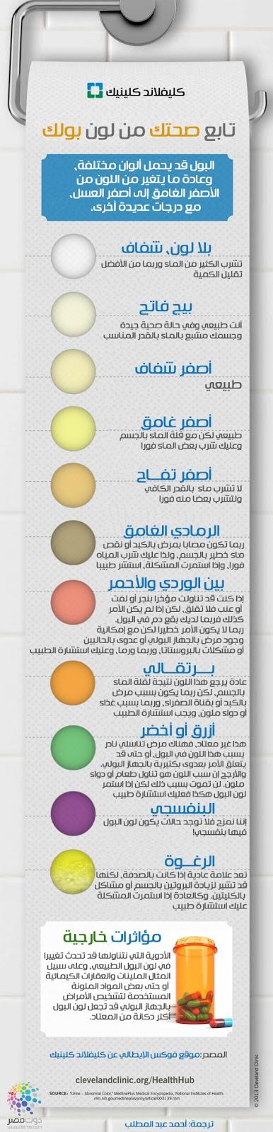 لون البول دليل على نوع المرض
