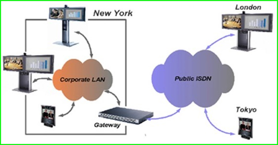 Definisi Dan Fungsi Gateway Pada Jaringan Komputer Secara Lengkap